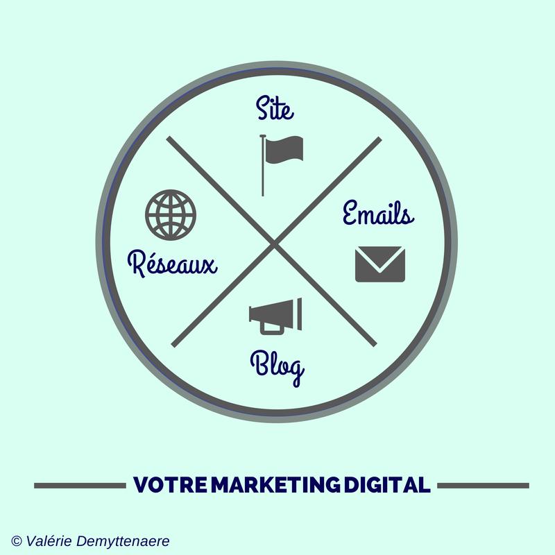 marketing digital Valérie Demyttenaere