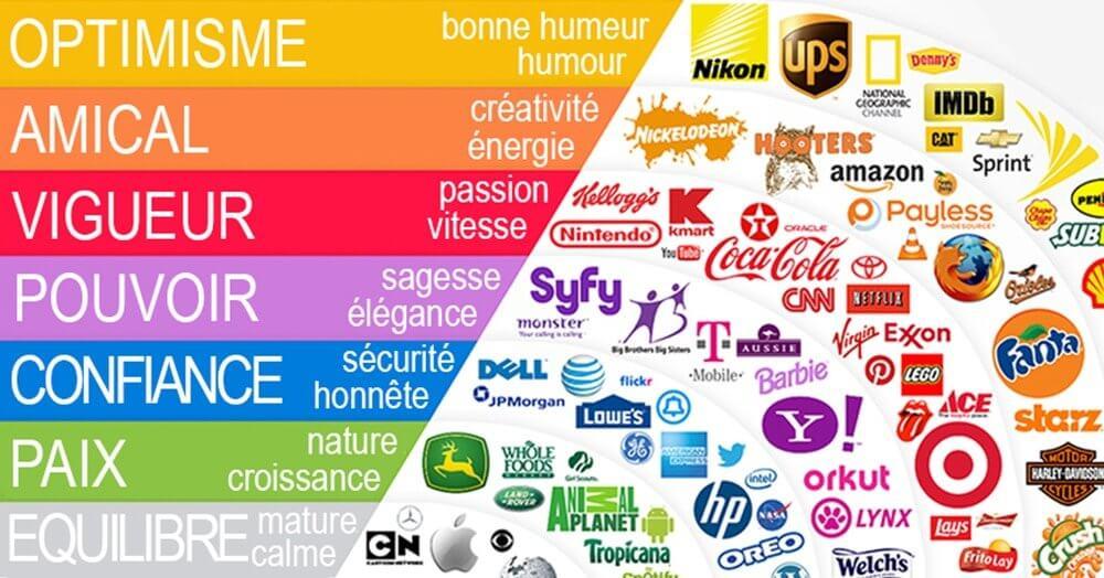 créer un logo gratuit couleurs