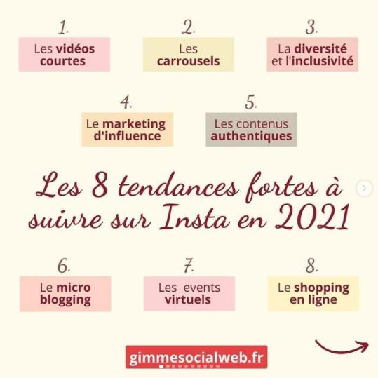 Les tendances Instagram - A suivre sur Instagram en 2021
